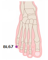 Acu-points for Breech Position1