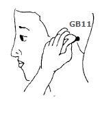 GB-11 頭竅陰