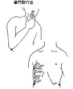 Somniloquy(sleep-talking) Acupuncture Points