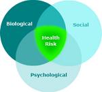 心身症-病気・症状と治療