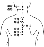 Whiplash Acupuncture Points